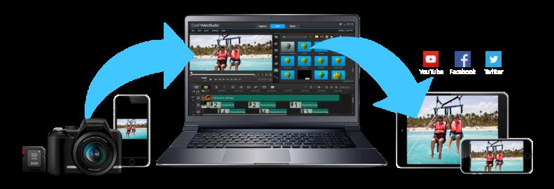 Kursus i videredigering og videoproduktion
